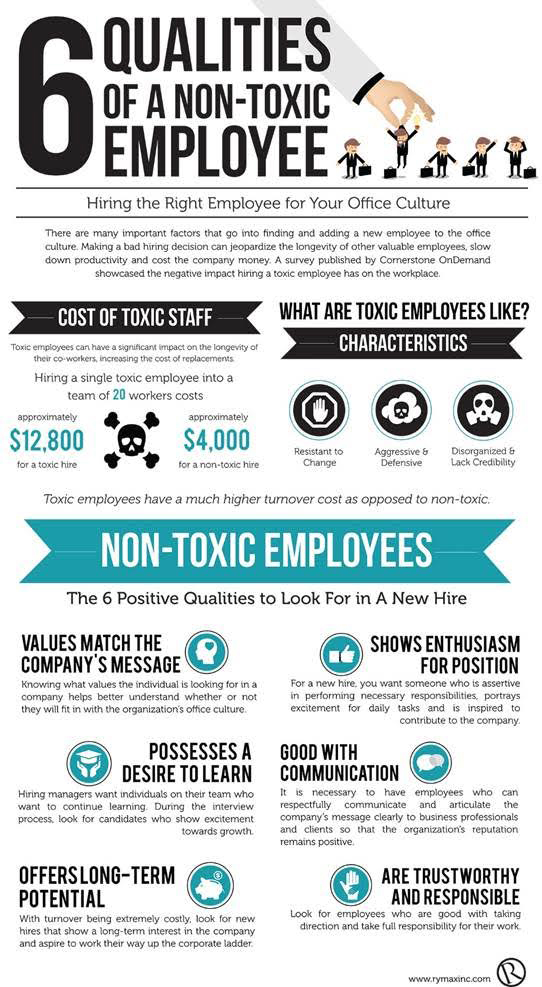 qualities-of-a-non-toxic-employee